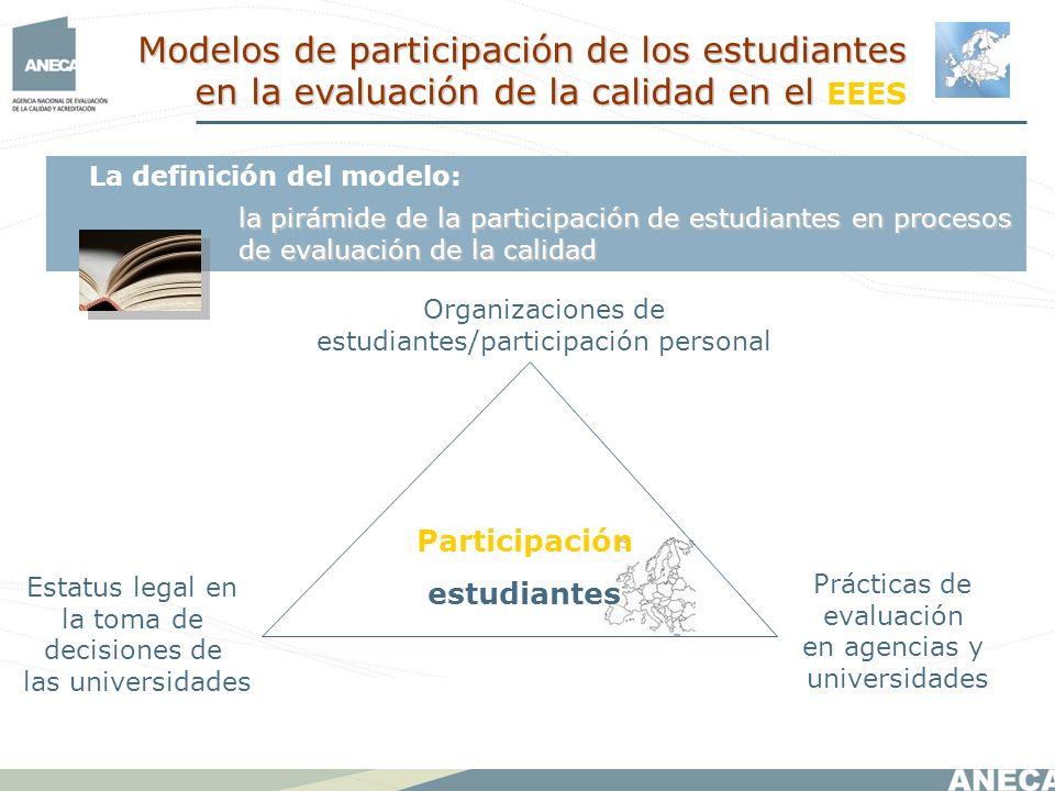 Participación estudiantes Organizaciones de estudiantes/participación personal Prácticas de evaluación en agencias y universidades Estatus legal en la toma de decisiones de las universidades la pirámide de la participación de estudiantes en procesos de evaluación de la calidad La definición del modelo: Modelos de participación de los estudiantes en la evaluación de la calidad en el Modelos de participación de los estudiantes en la evaluación de la calidad en el EEES