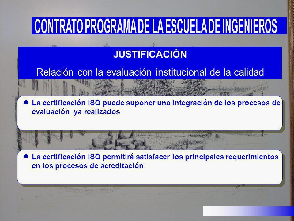 La certificación ISO puede suponer una integración de los procesos de evaluación ya realizados JUSTIFICACIÓN Relación con la evaluación institucional