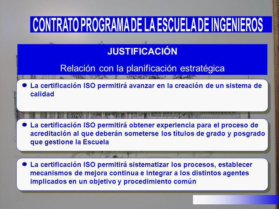 La certificación ISO permitirá avanzar en la creación de un sistema de calidad JUSTIFICACIÓN Relación con la planificación estratégica La certificació