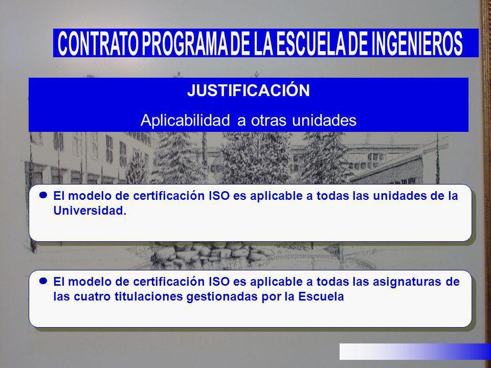 JUSTIFICACIÓN Aplicabilidad a otras unidades El modelo de certificación ISO es aplicable a todas las unidades de la Universidad. El modelo de certific