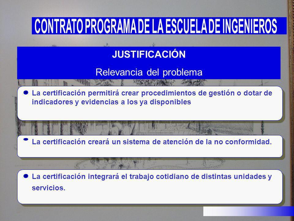 JUSTIFICACIÓN Relevancia del problema La certificación permitirá crear procedimientos de gestión o dotar de indicadores y evidencias a los ya disponib