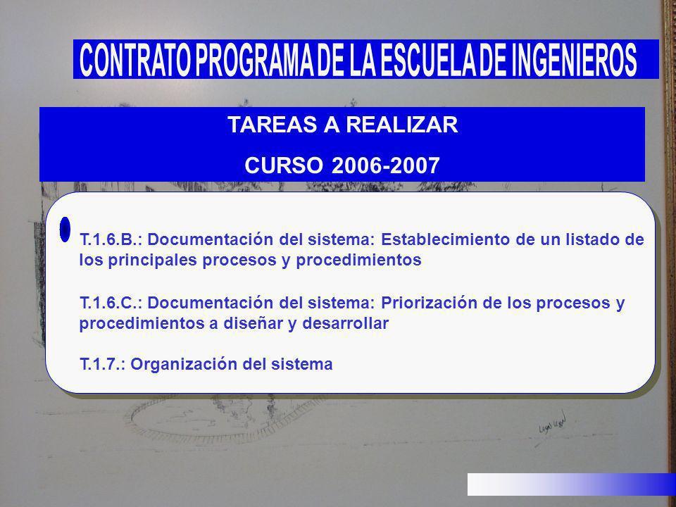 TAREAS A REALIZAR CURSO 2006-2007 T.1.6.B.: Documentación del sistema: Establecimiento de un listado de los principales procesos y procedimientos T.1.