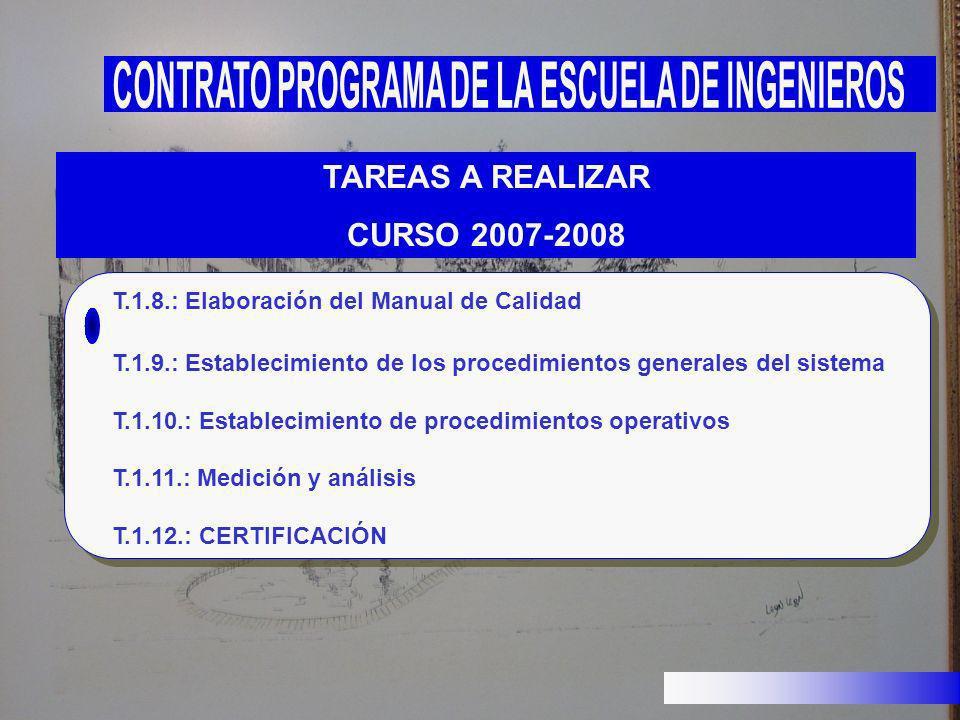 TAREAS A REALIZAR CURSO 2007-2008 T.1.8.: Elaboración del Manual de Calidad T.1.9.: Establecimiento de los procedimientos generales del sistema T.1.10