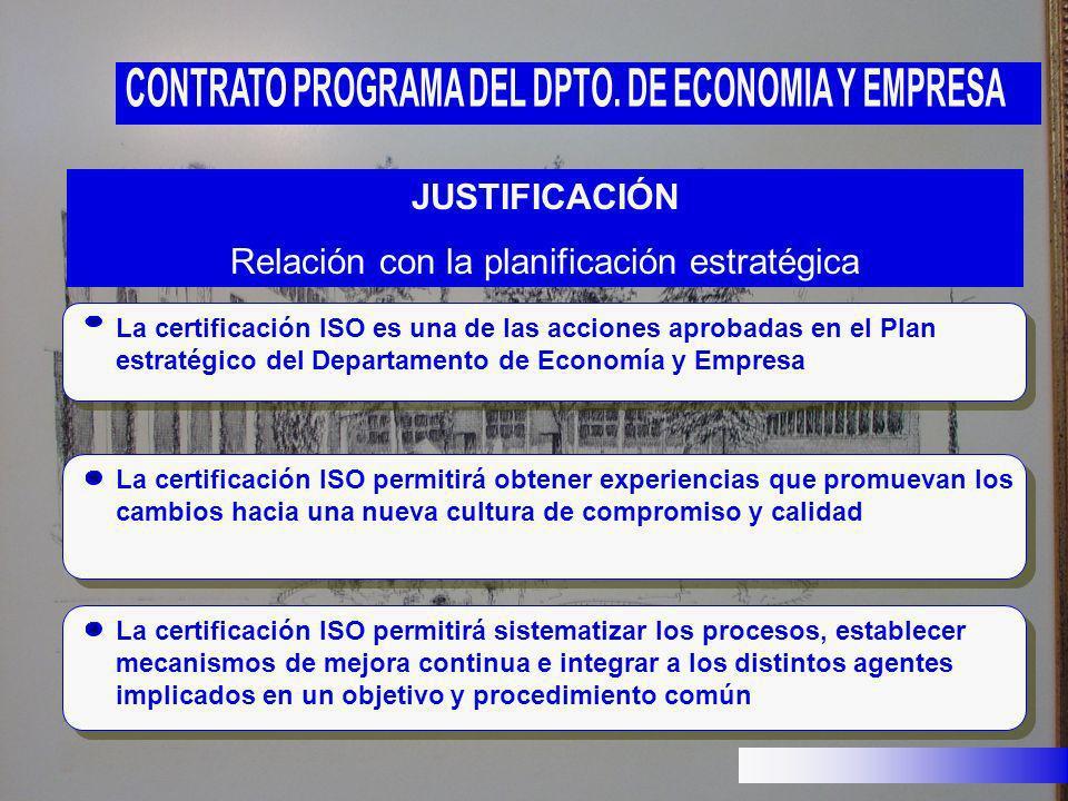 La certificación ISO es una de las acciones aprobadas en el Plan estratégico del Departamento de Economía y Empresa JUSTIFICACIÓN Relación con la plan