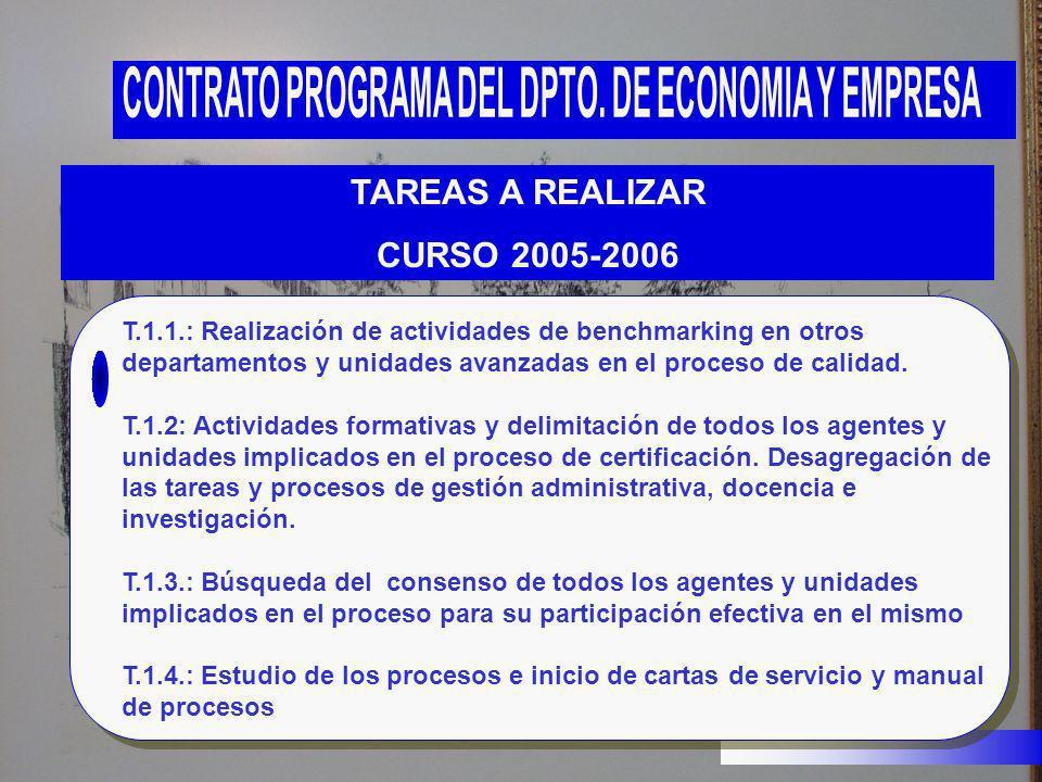 TAREAS A REALIZAR CURSO 2005-2006 T.1.1.: Realización de actividades de benchmarking en otros departamentos y unidades avanzadas en el proceso de cali