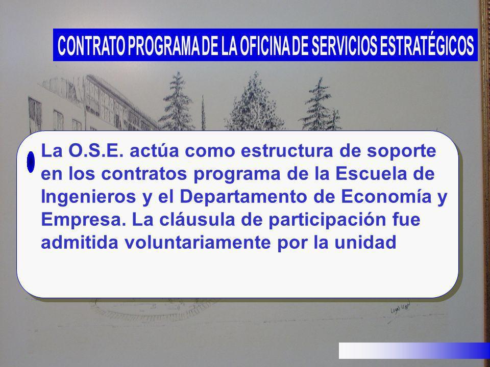 La O.S.E. actúa como estructura de soporte en los contratos programa de la Escuela de Ingenieros y el Departamento de Economía y Empresa. La cláusula