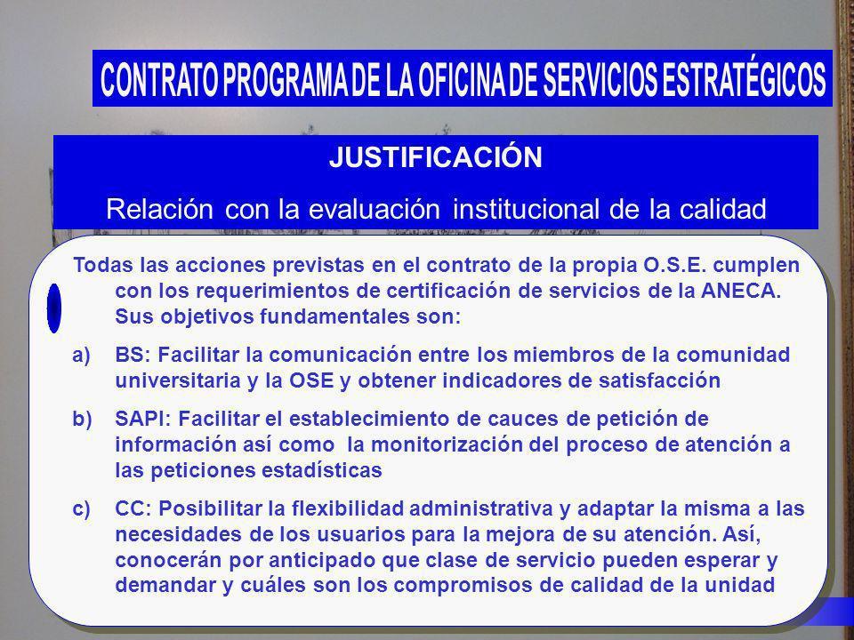 JUSTIFICACIÓN Relación con la evaluación institucional de la calidad Todas las acciones previstas en el contrato de la propia O.S.E. cumplen con los r