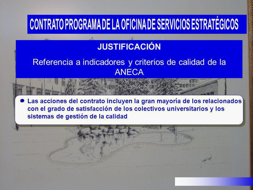 JUSTIFICACIÓN Referencia a indicadores y criterios de calidad de la ANECA Las acciones del contrato incluyen la gran mayoría de los relacionados con e