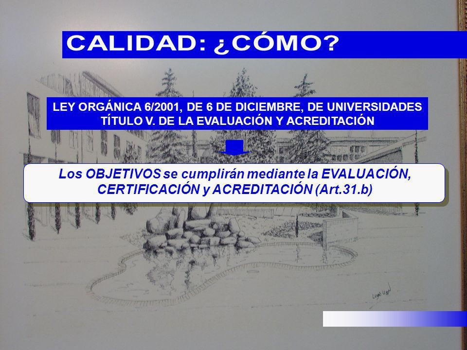 LEY ORGÁNICA 6/2001, DE 6 DE DICIEMBRE, DE UNIVERSIDADES TÍTULO V. DE LA EVALUACIÓN Y ACREDITACIÓN Los OBJETIVOS se cumplirán mediante la EVALUACIÓN,