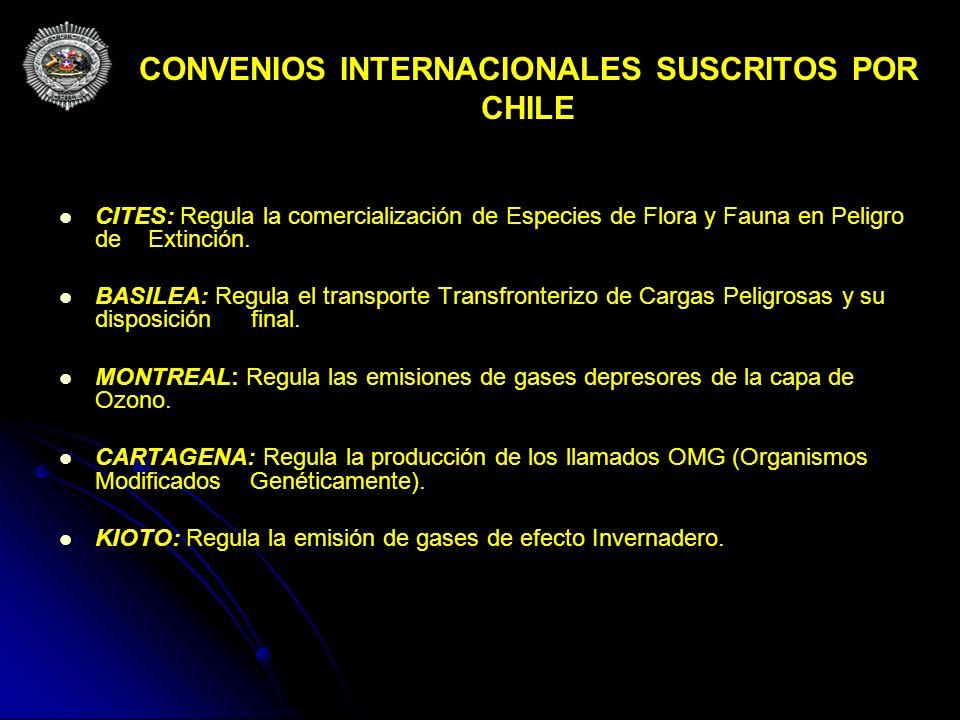 CONVENIOS INTERNACIONALES SUSCRITOS POR CHILE CITES: Regula la comercialización de Especies de Flora y Fauna en Peligro de Extinción. BASILEA: Regula