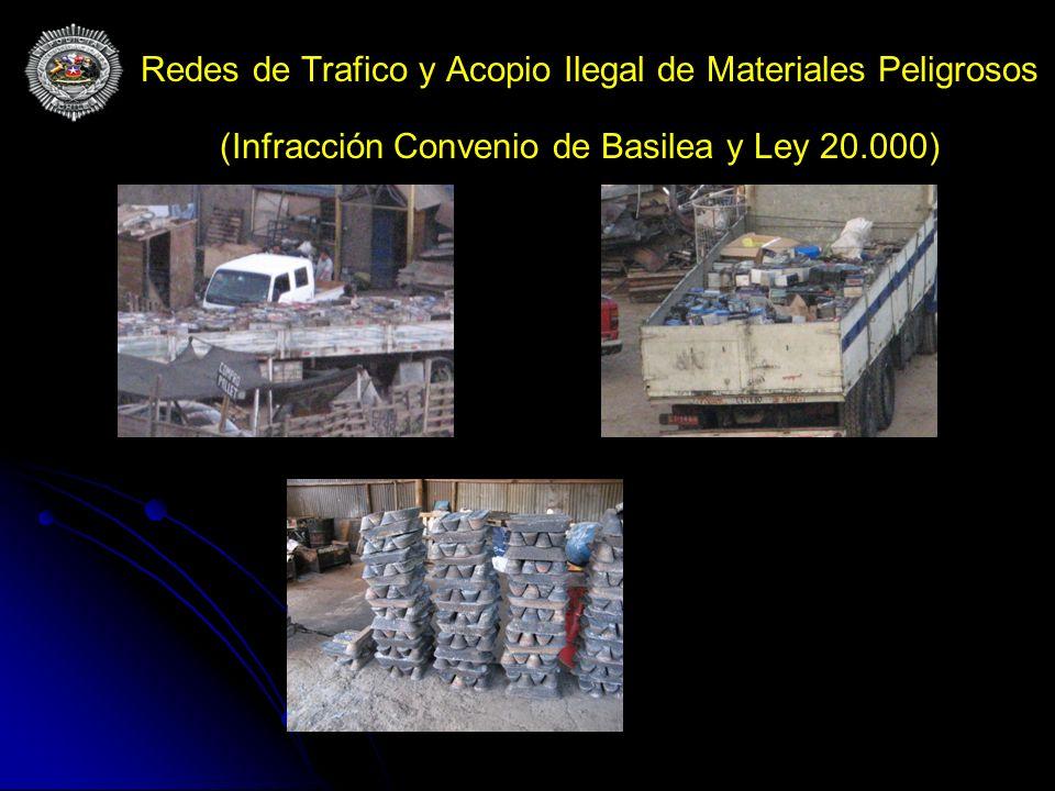 Redes de Trafico y Acopio Ilegal de Materiales Peligrosos (Infracción Convenio de Basilea y Ley 20.000)