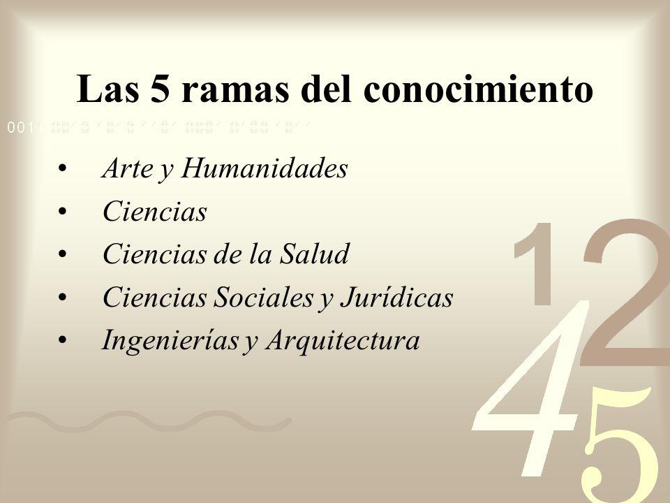 Las 5 ramas del conocimiento Arte y Humanidades Ciencias Ciencias de la Salud Ciencias Sociales y Jurídicas Ingenierías y Arquitectura