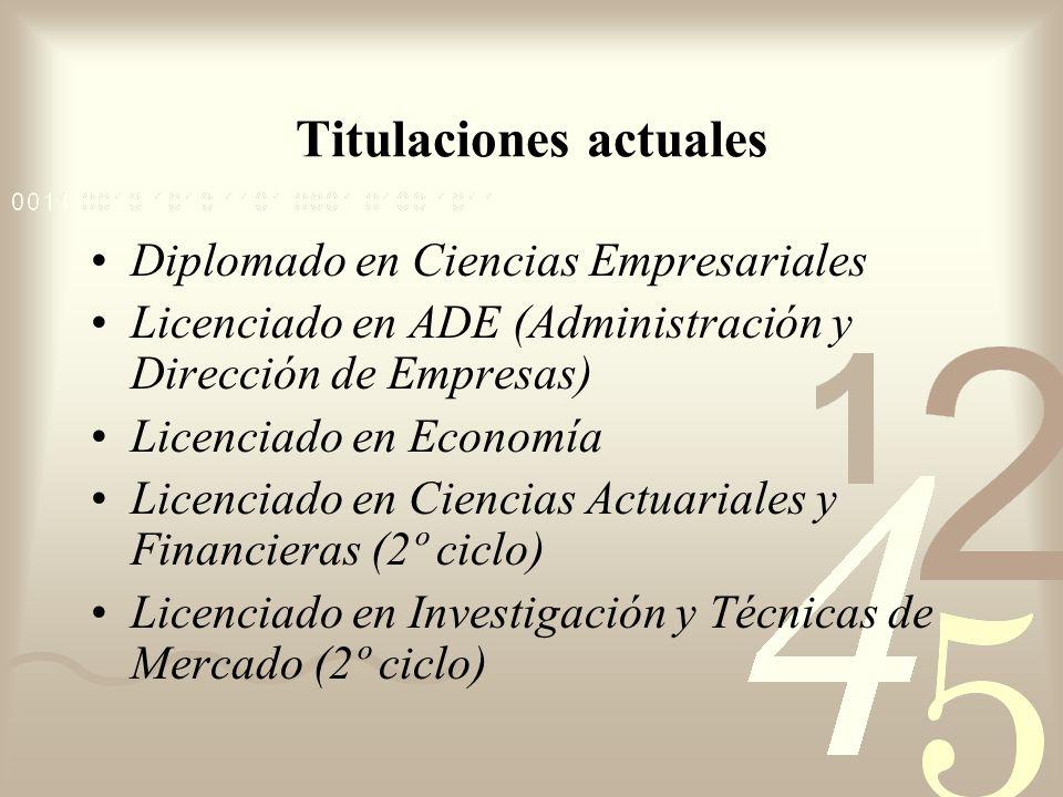 Titulaciones actuales Diplomado en Ciencias Empresariales Licenciado en ADE (Administración y Dirección de Empresas) Licenciado en Economía Licenciado