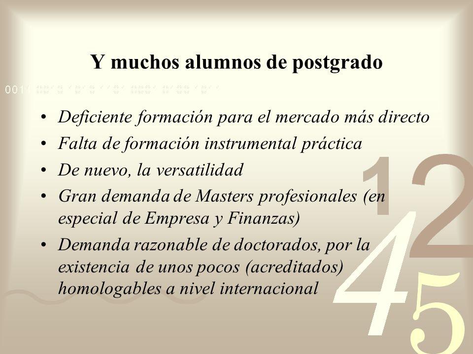 Problemas más importantes de los estudios actuales Ausencia de Economía en secundaria Inadecuada formación en Matemáticas en bachillerato.