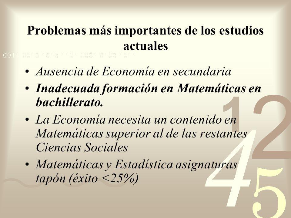 Problemas más importantes de los estudios actuales Ausencia de Economía en secundaria Inadecuada formación en Matemáticas en bachillerato. La Economía