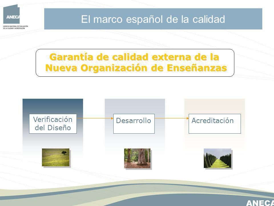 Garantía de calidad externa de la Nueva Organización de Enseñanzas El marco español de la calidad Verificación del Diseño DesarrolloAcreditación