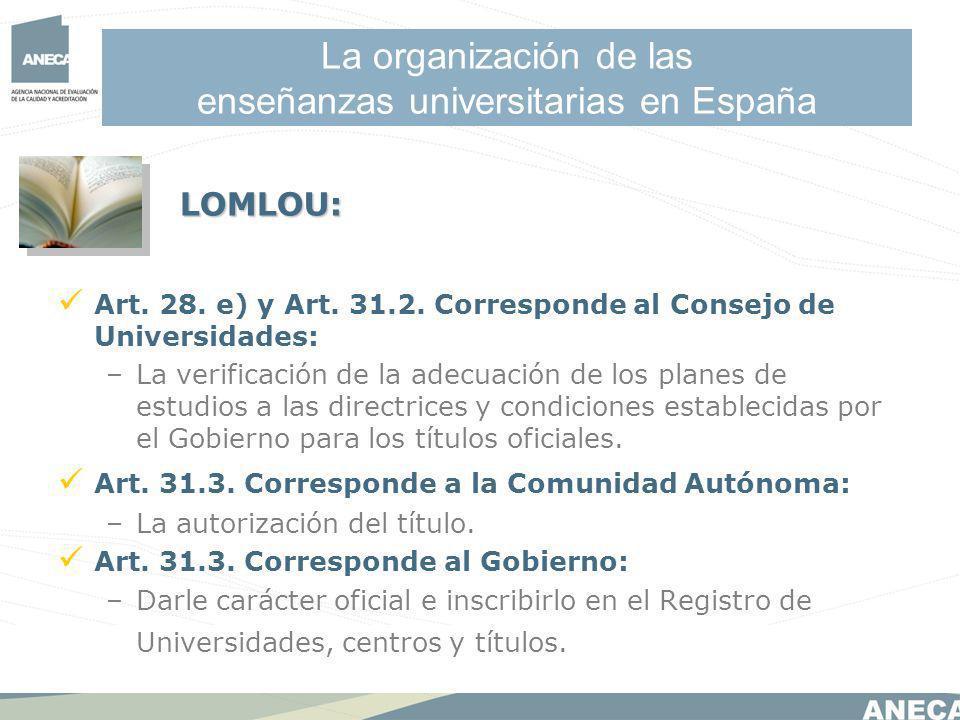 La organización de las enseñanzas universitarias en España LOMLOU: Art.