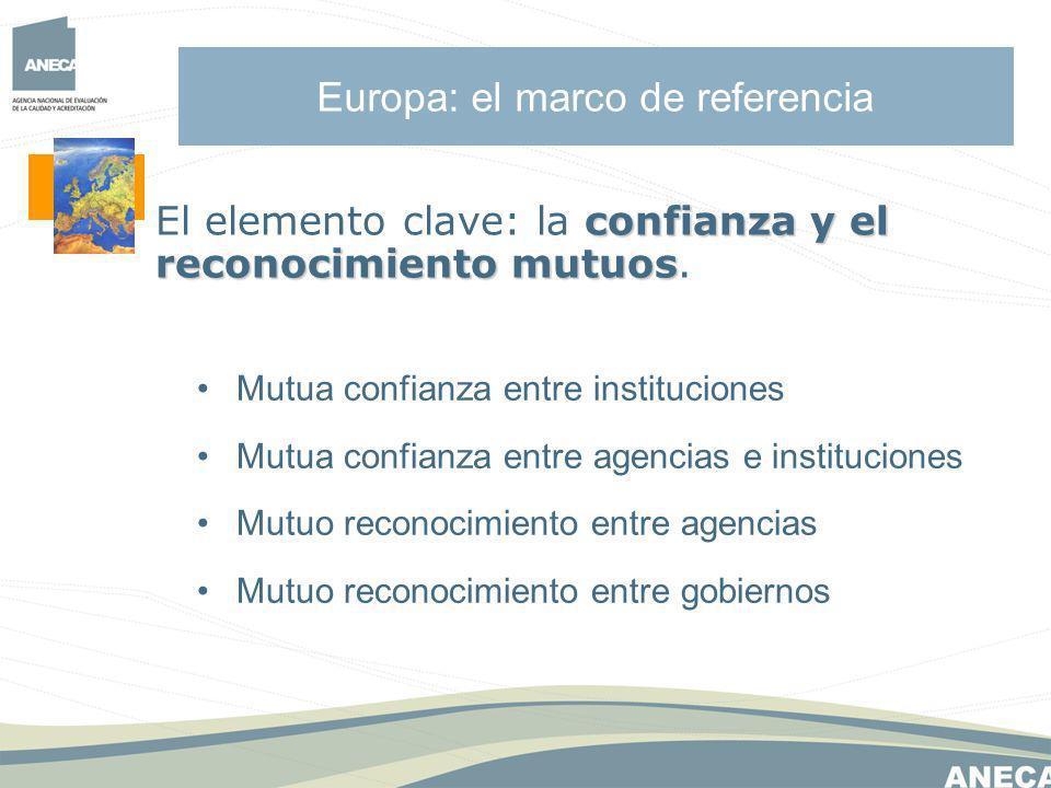 Europa: el marco de referencia Mutua confianza entre instituciones Mutua confianza entre agencias e instituciones Mutuo reconocimiento entre agencias Mutuo reconocimiento entre gobiernos confianza y el reconocimiento mutuos El elemento clave: la confianza y el reconocimiento mutuos.