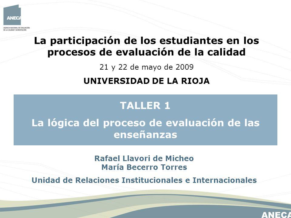 Objetivos del taller 1 Introducción 1)Entender los conceptos clave relativos a la práctica de la evaluación, en general.