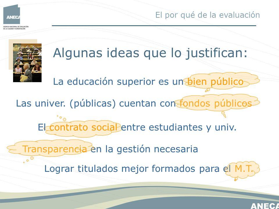 Algunas ideas que lo justifican: La educación superior es un bien público El por qué de la evaluación Las univer. (públicas) cuentan con fondos públic