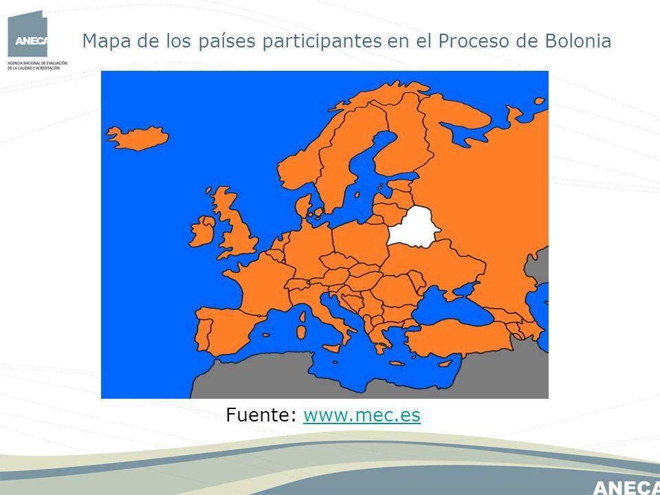 Mapa de los países participantes en el Proceso de Bolonia Fuente: www.mec.eswww.mec.es