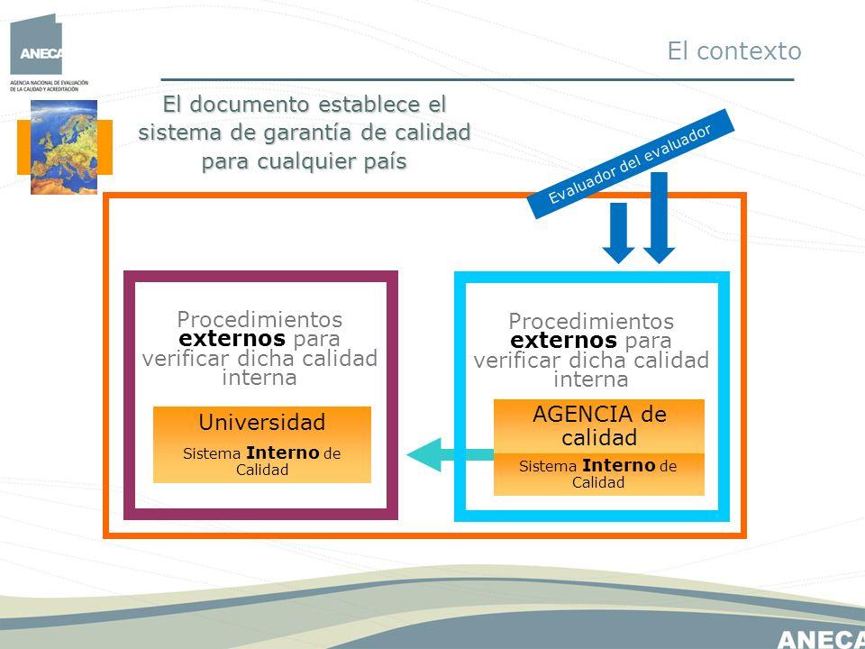 El documento establece el sistema de garantía de calidad para cualquier país Procedimientos externos para verificar dicha calidad interna Universidad