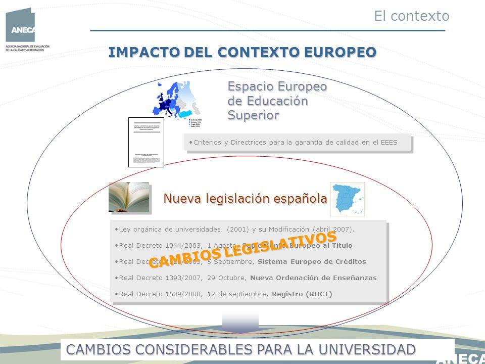 Nueva legislación española Espacio Europeo de Educación Superior Ley orgánica de universidades (2001) y su Modificación (abril 2007). Real Decreto 104