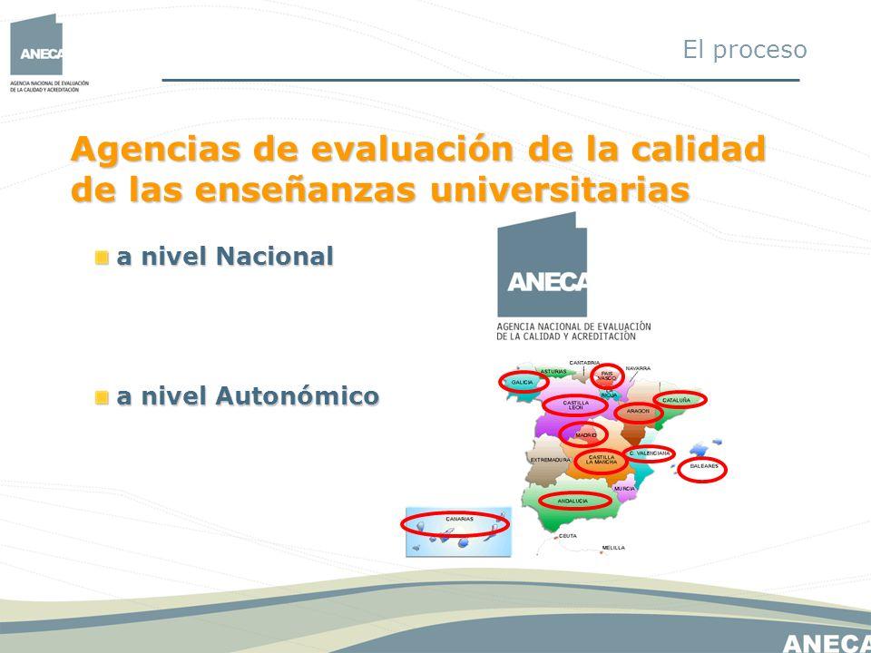 a nivel Nacional a nivel Nacional Agencias de evaluación de la calidad de las enseñanzas universitarias a nivel Autonómico a nivel Autonómico El proce