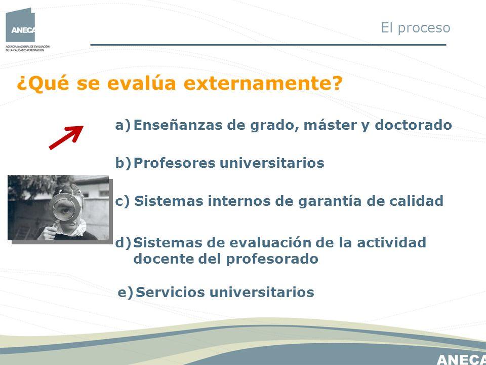 ¿Qué se evalúa externamente? a)Enseñanzas de grado, máster y doctorado b)Profesores universitarios c)Sistemas internos de garantía de calidad d)Sistem