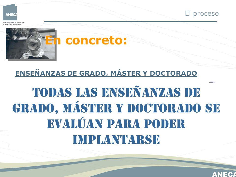 En concreto: ENSEÑANZAS DE GRADO, MÁSTER Y DOCTORADO Máster universitario en derecho de la empresa de la UCM Máster universitario en química agrícola