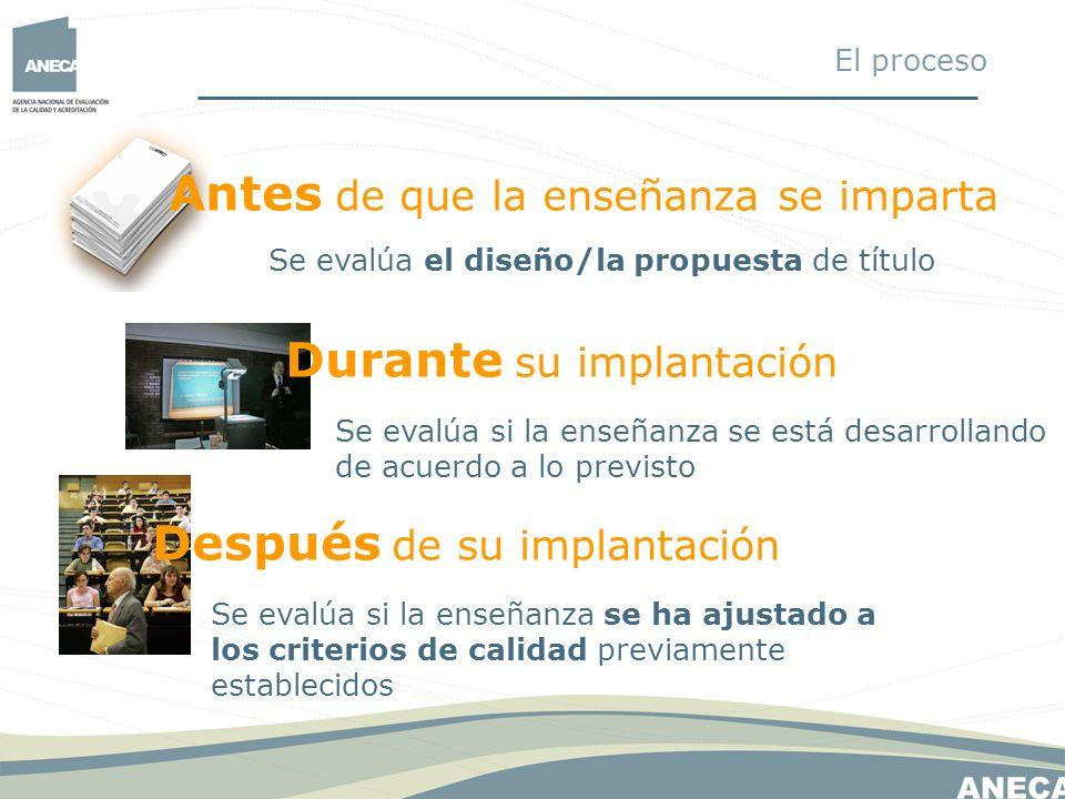 Antes de que la enseñanza se imparta El proceso Se evalúa el diseño/la propuesta de título Después de su implantación Durante su implantación Se evalú