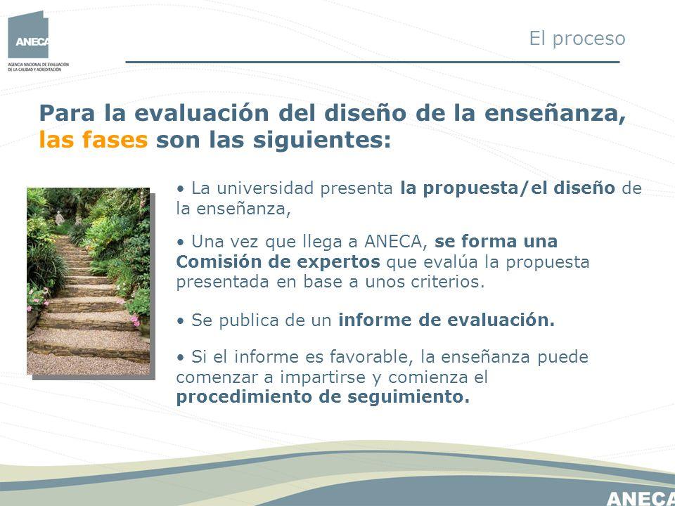 Para la evaluación del diseño de la enseñanza, las fases son las siguientes: La universidad presenta la propuesta/el diseño de la enseñanza, Una vez q