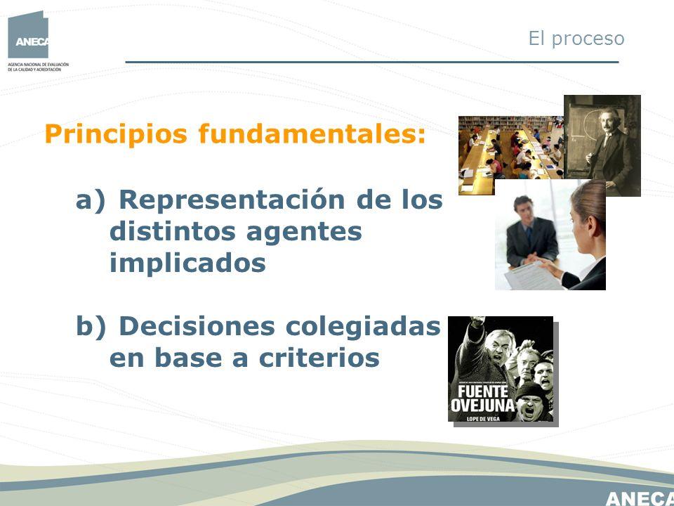Principios fundamentales: a) Representación de los distintos agentes implicados b) Decisiones colegiadas en base a criterios El proceso