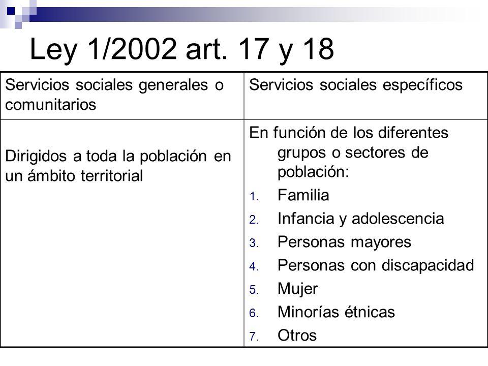 Ley 1/2002 art. 17 y 18 Servicios sociales generales o comunitarios Servicios sociales específicos Dirigidos a toda la población en un ámbito territor