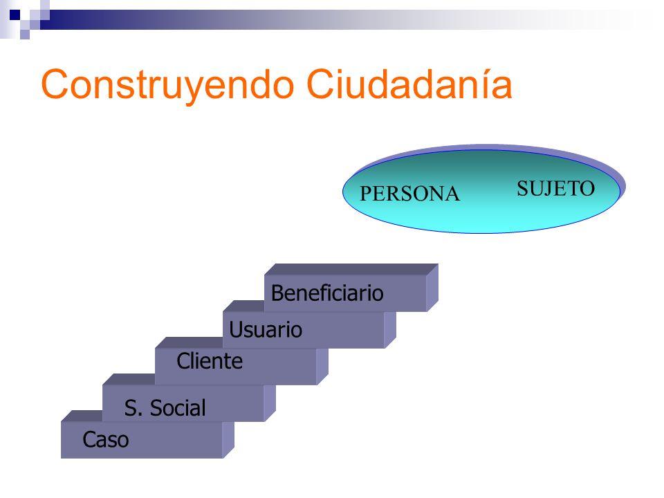 Construyendo Ciudadanía Caso S. Social Cliente Usuario Beneficiario PERSONA SUJETO