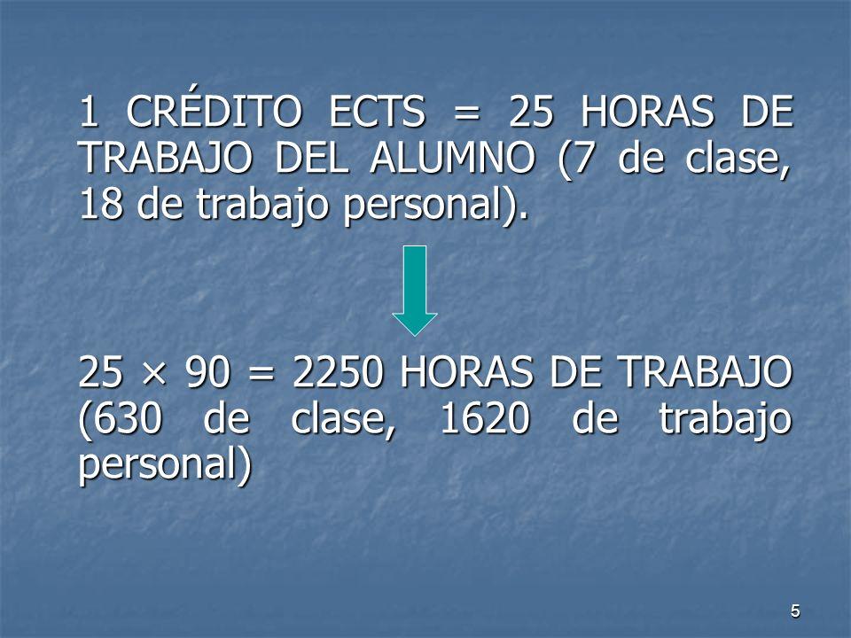5 1 CRÉDITO ECTS = 25 HORAS DE TRABAJO DEL ALUMNO (7 de clase, 18 de trabajo personal).