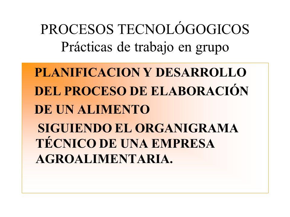 PROCESOS TECNOLÓGOGICOS Prácticas de trabajo en grupo PLANIFICACION Y DESARROLLO DEL PROCESO DE ELABORACIÓN DE UN ALIMENTO SIGUIENDO EL ORGANIGRAMA TÉ