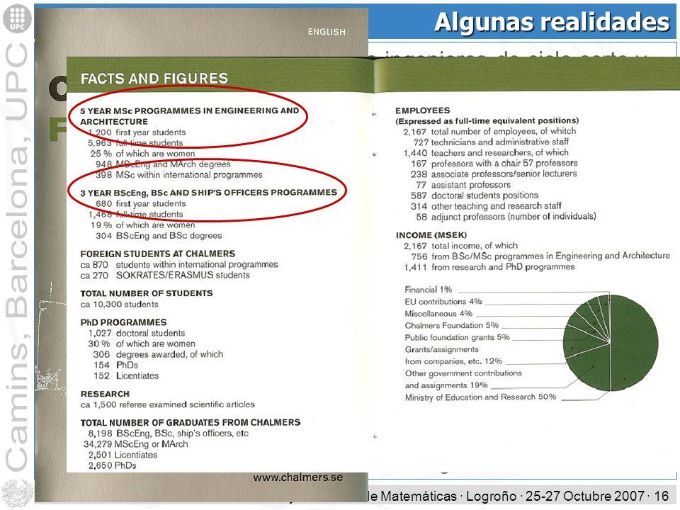 Conferencia de Decanos y Directores de Matemáticas · Logroño · 25-27 Octubre 2007 · 16 Algunas realidades El mundo profesional necesita ingenieros de