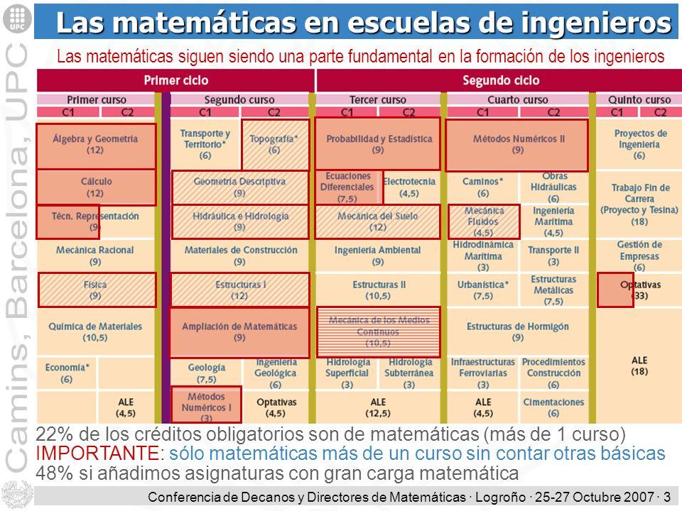 Conferencia de Decanos y Directores de Matemáticas · Logroño · 25-27 Octubre 2007 · 3 Las matemáticas en escuelas de ingenieros 22% de los créditos ob
