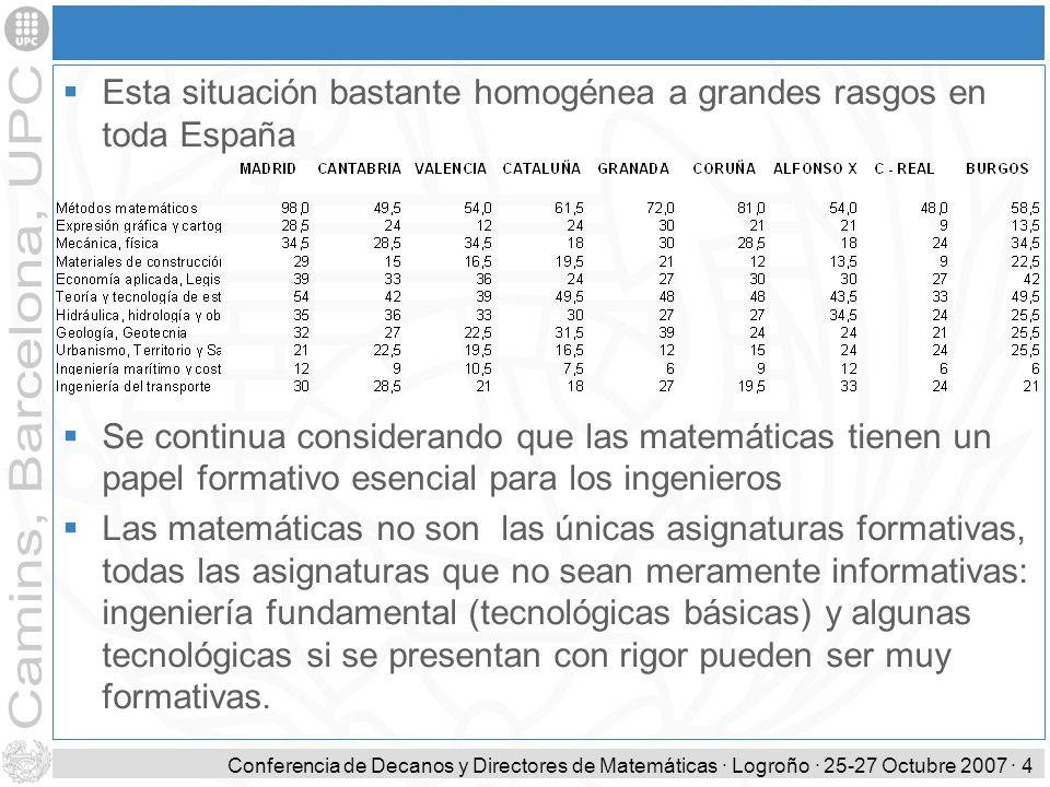 Conferencia de Decanos y Directores de Matemáticas · Logroño · 25-27 Octubre 2007 · 4 Esta situación bastante homogénea a grandes rasgos en toda Españ