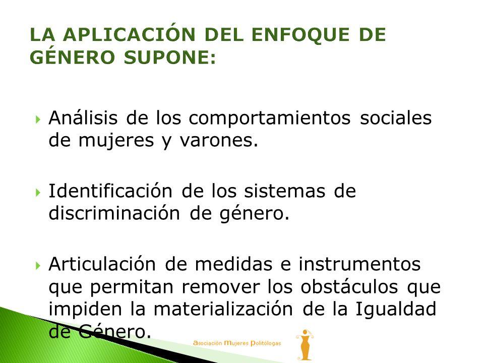 Análisis de los comportamientos sociales de mujeres y varones. Identificación de los sistemas de discriminación de género. Articulación de medidas e i