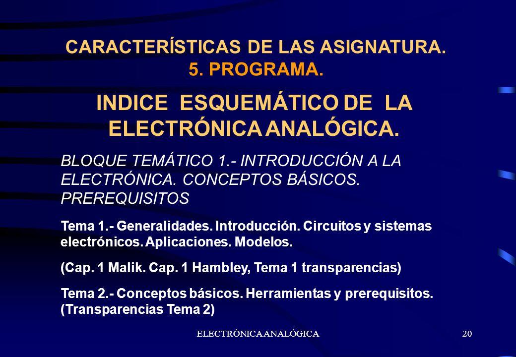 ELECTRÓNICA ANALÓGICA20 CARACTERÍSTICAS DE LAS ASIGNATURA. 5. PROGRAMA. INDICE ESQUEMÁTICO DE LA ELECTRÓNICA ANALÓGICA. BLOQUE TEMÁTICO 1.- INTRODUCCI
