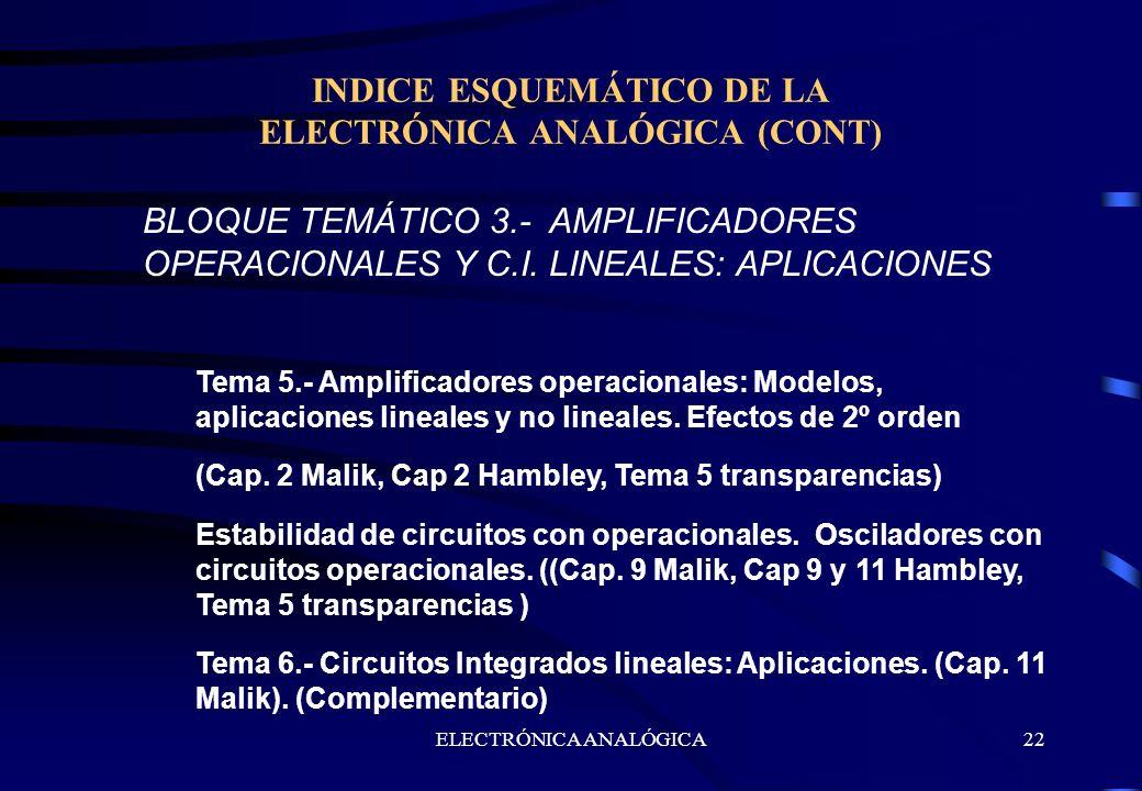 ELECTRÓNICA ANALÓGICA22 INDICE ESQUEMÁTICO DE LA ELECTRÓNICA ANALÓGICA (CONT) BLOQUE TEMÁTICO 3.- AMPLIFICADORES OPERACIONALES Y C.I. LINEALES: APLICA