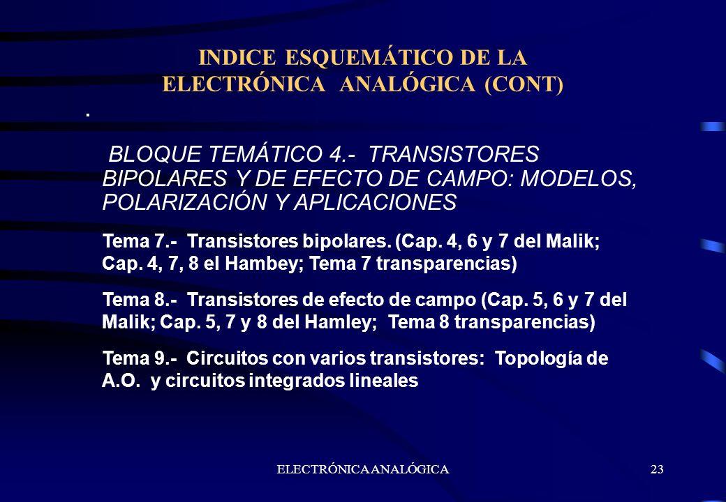 ELECTRÓNICA ANALÓGICA23 INDICE ESQUEMÁTICO DE LA ELECTRÓNICA ANALÓGICA (CONT). BLOQUE TEMÁTICO 4.- TRANSISTORES BIPOLARES Y DE EFECTO DE CAMPO: MODELO