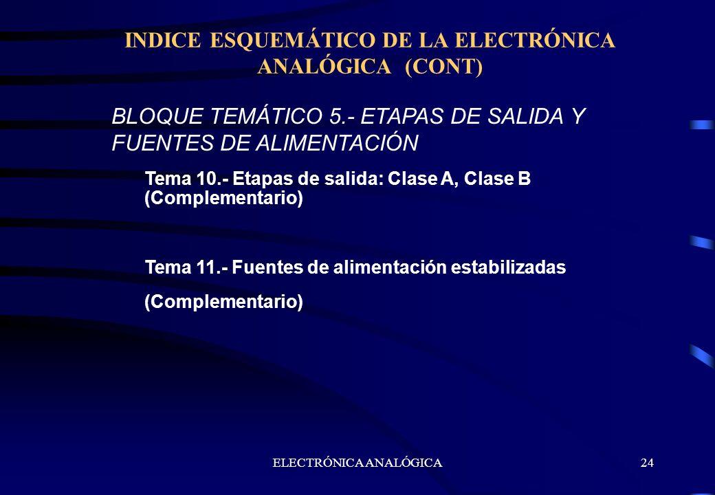 ELECTRÓNICA ANALÓGICA24 INDICE ESQUEMÁTICO DE LA ELECTRÓNICA ANALÓGICA (CONT) BLOQUE TEMÁTICO 5.- ETAPAS DE SALIDA Y FUENTES DE ALIMENTACIÓN Tema 10.-