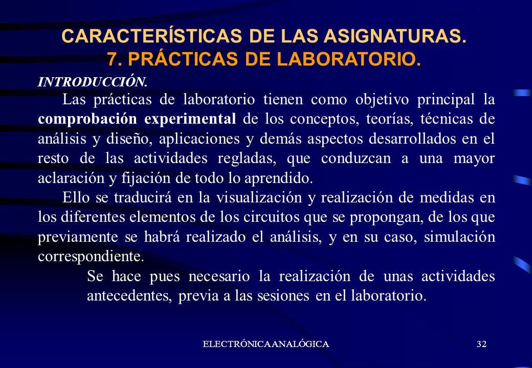 ELECTRÓNICA ANALÓGICA32 INTRODUCCIÓN. Las prácticas de laboratorio tienen como objetivo principal la comprobación experimental de los conceptos, teorí