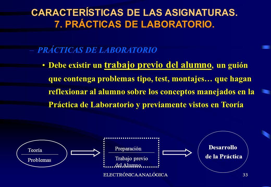 ELECTRÓNICA ANALÓGICA33 CARACTERÍSTICAS DE LAS ASIGNATURAS. 7. PRÁCTICAS DE LABORATORIO. –PRÁCTICAS DE LABORATORIO Debe existir un trabajo previo del