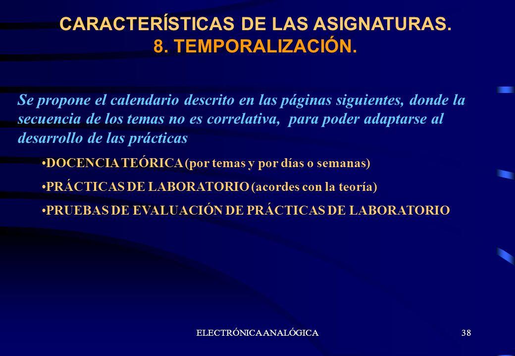 ELECTRÓNICA ANALÓGICA38 CARACTERÍSTICAS DE LAS ASIGNATURAS. 8. TEMPORALIZACIÓN. Se propone el calendario descrito en las páginas siguientes, donde la