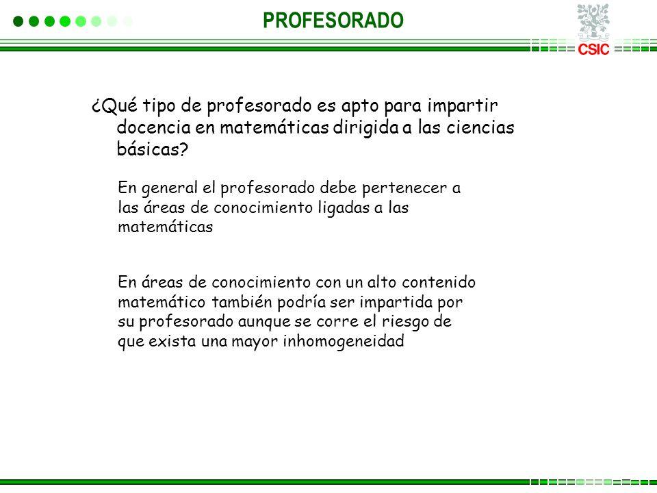 ¿Qué tipo de profesorado es apto para impartir docencia en matemáticas dirigida a las ciencias básicas? PROFESORADO En general el profesorado debe per
