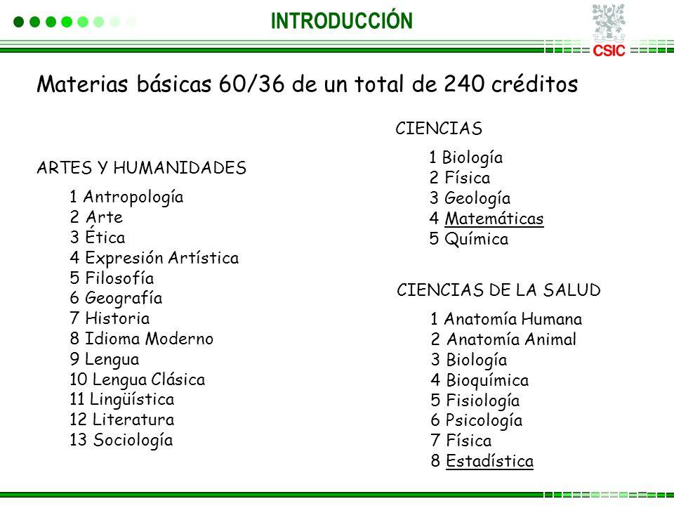 ARTES Y HUMANIDADES 1 Antropología 2 Arte 3 Ética 4 Expresión Artística 5 Filosofía 6 Geografía 7 Historia 8 Idioma Moderno 9 Lengua 10 Lengua Clásica